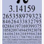 ¿Está el Quijote escrito en π (Pi)?