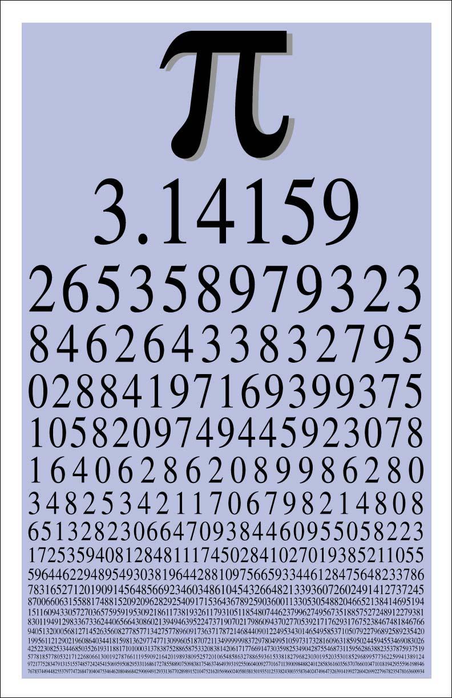 Primeros decimales de Pi.