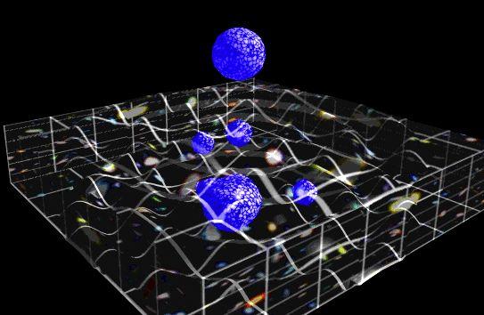 Resultado de imagen de Resultado de imagen de Teoría cuántica de la Gravedad
