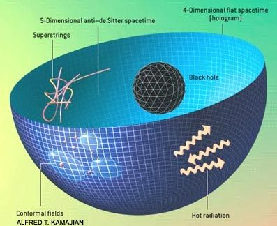 Resultado de imagen de Gravedad cuántica