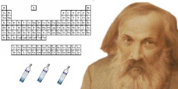 Mendeliev el vodka y otras curiosidades de cientficos quo naukas el qumico ruso dmitri mendeliev nacido en 1834 ha pasado a la historia por ser el creador de la tabla peridica de los elementos pero mendeleiev urtaz Image collections