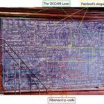 Streaming Conferencia Amazings-Sevilla: El universo matemático de los cuasicristales