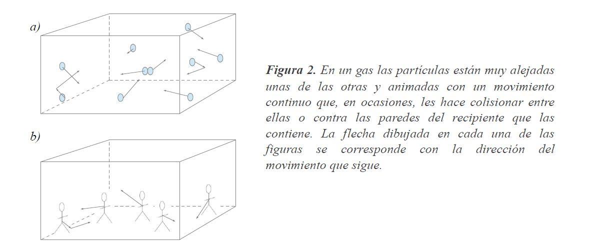 TCM, la teoría cinética de la materia | Divulgación | Naukas