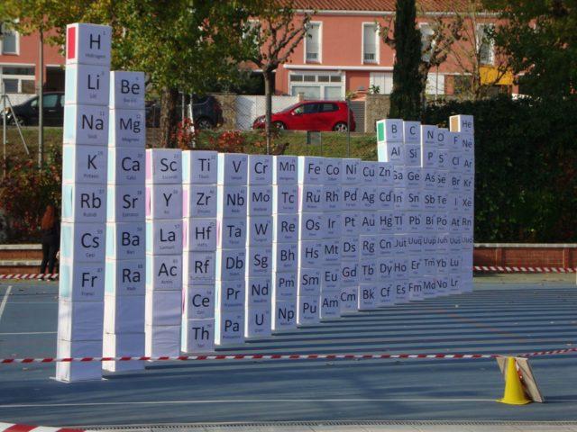 La tabla peridica de los elementos ms grande del mundo la tabla peridica de los elementos ms grande del mundo divulgacin naukas urtaz Images