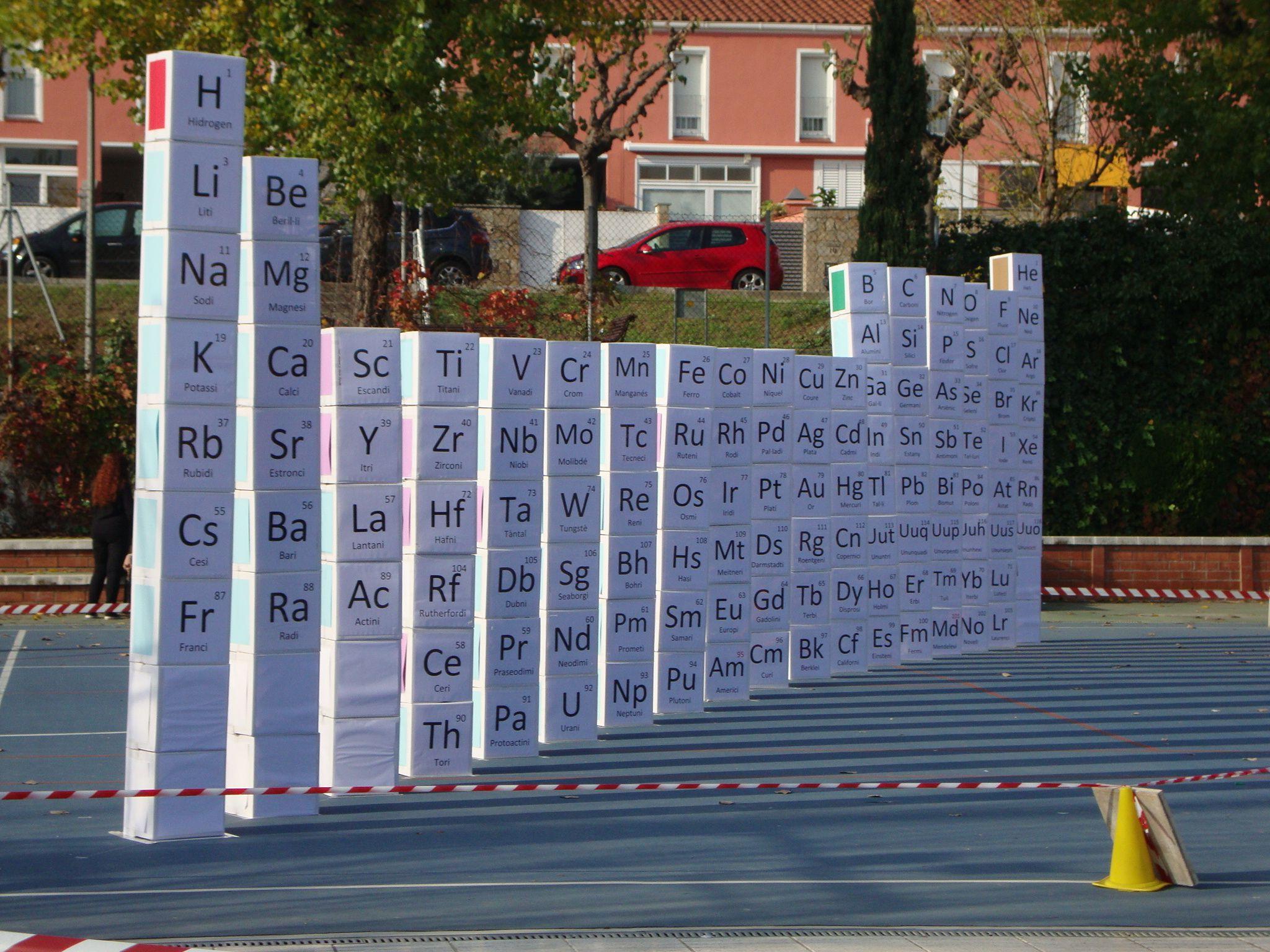 La tabla peridica de los elementos ms grande del mundo lo que les sorprendi ms a los alumnos fue la tabla peridica primeramente por que la haban hecho ellos y se sentan muy orgullosos en segundo lugar por urtaz Images