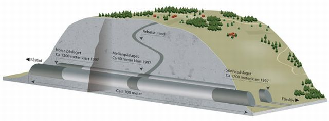 Infografia Tunel de  túnel de Hallandsas