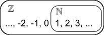 Numeros 1 (2)