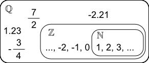 Numeros 1 (3)