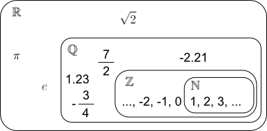 Numeros 1 (4)
