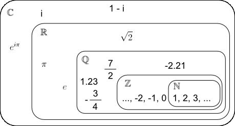 Numeros 1 (5)