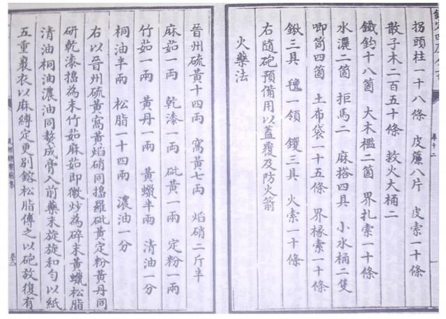 Primera fórmula escrita de la pólvora 1044 DC (Fuente Wikipedia)