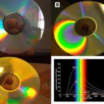 Fotos de CDs enfocando distintas fuentes de luz