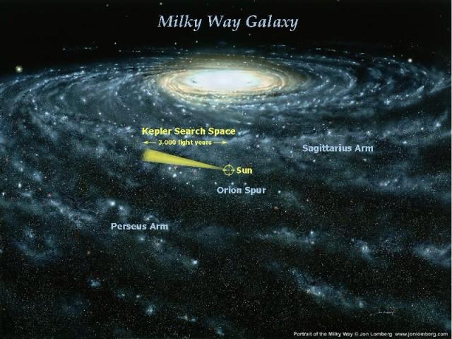 Parte de la Vía Láctea estudiada por el Telescopio Espacial Kepler