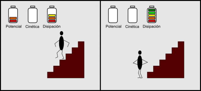 bajando-escaleras