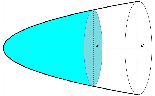 parabola llena