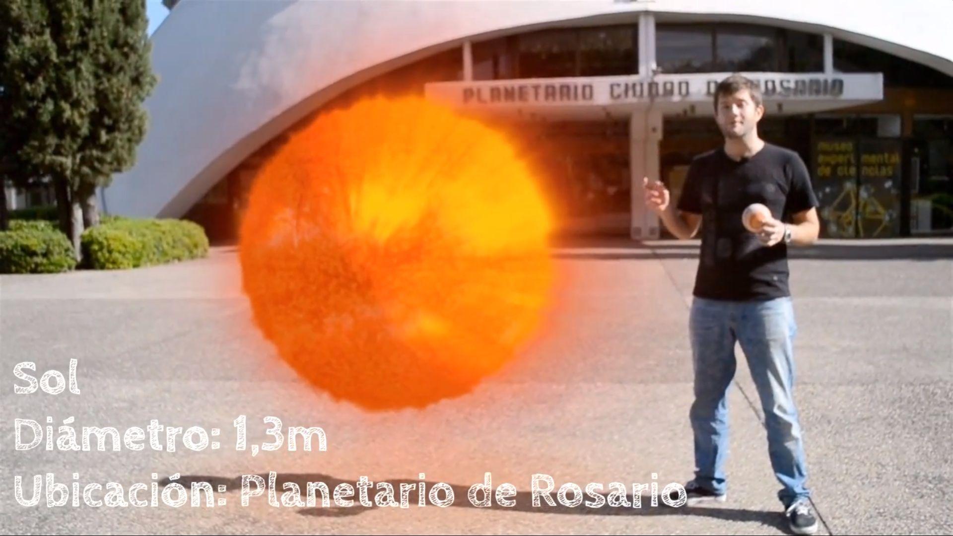 El Sistema Solar A Escala Sobre Rosario Argentina Naukas
