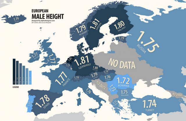 Altura media en distintos países de Europa. Fuente