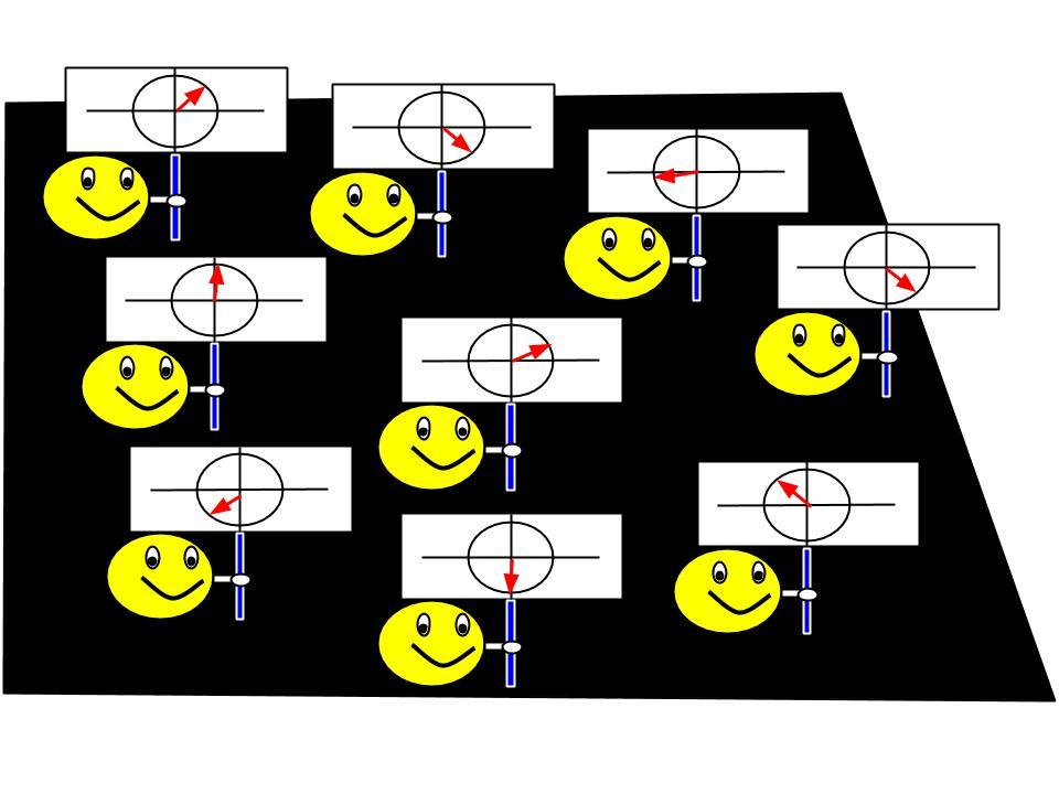 En cada punto tenemos un valor distinto de la coordenada U(1) del campo.