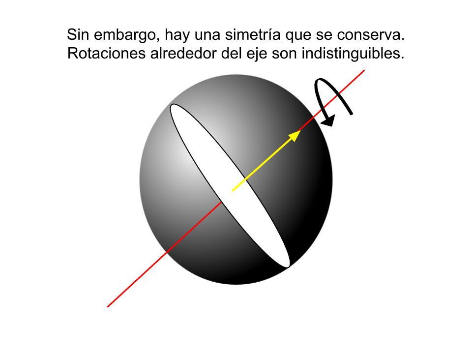 simetria3
