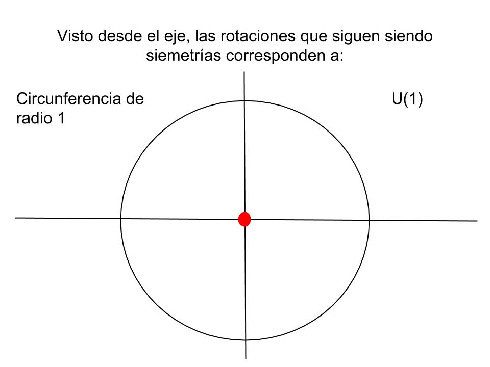 simetria4