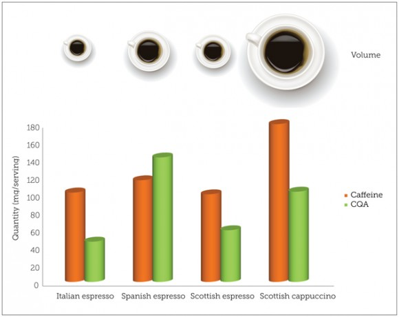 Coffee_infograph_630m-580x461