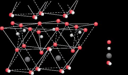 estructura caolinita