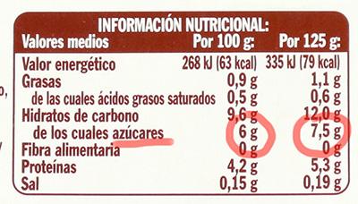 chocolate OCU 2