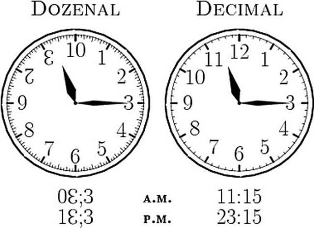Relojes en sistemas docenal y decimal