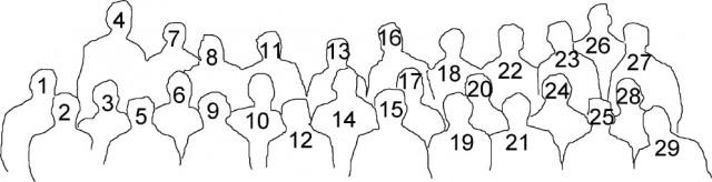 Solvay1927_participants