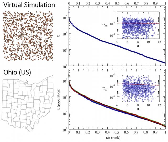 """Gracias a la entropía, presente allá donde vayas, podemos hacer simulaciones de cómo se distribuye la población en cualquier lugar. Aquí, en Ohio por ejemplo, comparado con un Ohio """"virtual""""."""