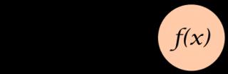 neuron1a