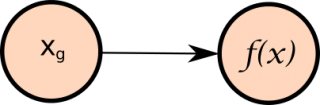 neuron1b