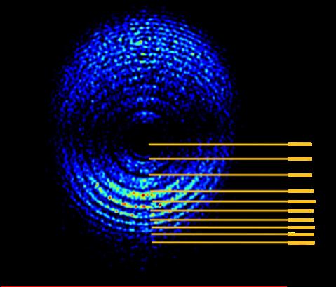 Electron-Wavelengths