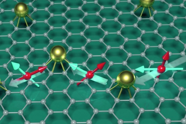 14-researcherse-640x426
