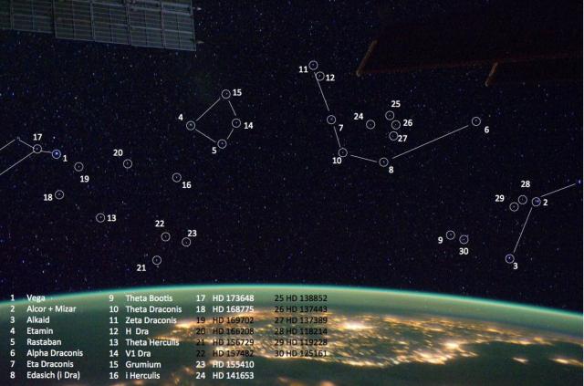 Figura 9: La tesis doctoral de Alejandro Sánchez de Miguel (UCM) presenta un novedoso estudio de la contaminación lumínica usando las fotografías nocturnas obtenidas por los astronautas a bordo de la Estación Espacial Internacional. La calibración fotométrica se hizo usando campos estelares. Por ejemplo en esta imagen (que corresponde a la Figura 3.7 de su tesis) se muestra la toma ISS029E035676 con la identificación de las estrellas más brillantes y las líneas de las constelaciones registradas (Lira, Hércules, Dragón, Boyero y Osa Mayor). La brillante estrella Vega está saturada en la imagen y no se usó. Crédito: Alejandro Sánchez de Miguel / ISS.
