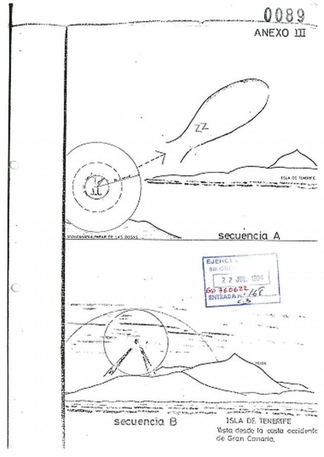 """Página 89 del expediente oficial del EA sobre este caso. Obsérvese en la parte inferior el esquema que representa el fenómeno observado de manera mucho más fidedigna: una gran esfera en dirección a Tenerife (a la izquierda del Teide, en Tenerife, desde Gáldar) en la que se divisaron diversos retazos luminosos y """"manchas"""" rojizas (Ejército del Aire)"""
