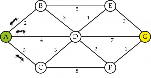 grafo1