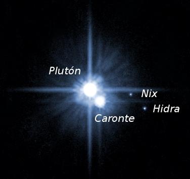 Plutón y Caronte y sus satélites principales. Fuente