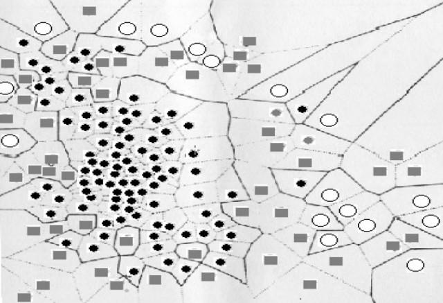 clustersgraph2