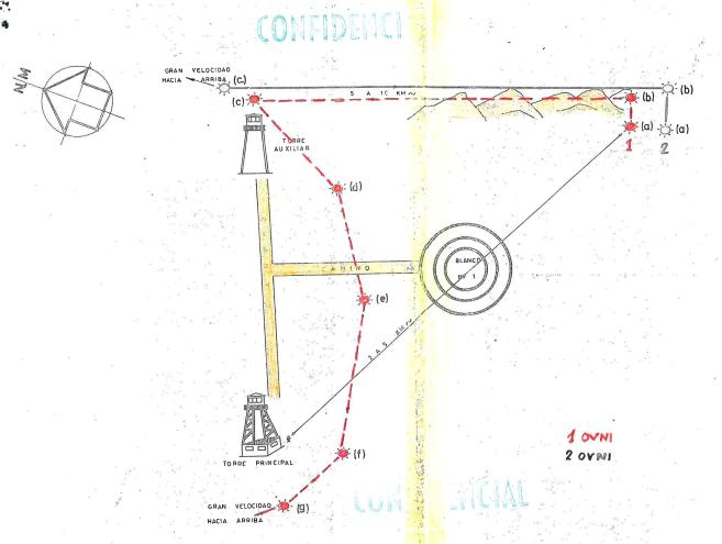 Bardenas Reales: Confusión en el campo de tiro - Naukas