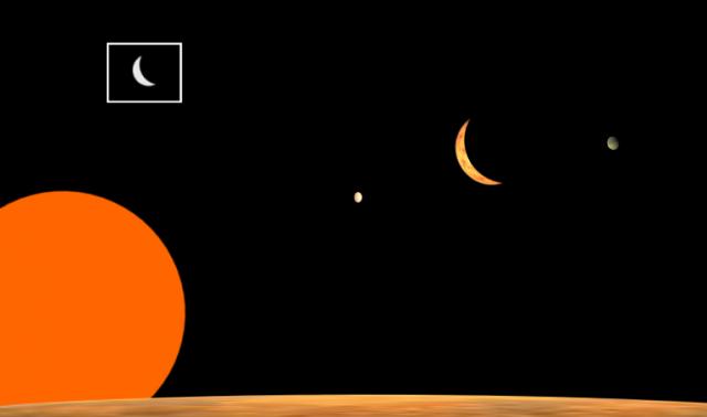 Imagen del cielo de Trappist-1c donde se ha representado su sol y 3 planetas, todos a una misma escala: el planeta Trappist-1b se ve espectacular con gran tamaño y en fina fase, y otros dos planetas del sistema, el f y el g, en fase casi llena aparecen en esa zona pero mucho más pequeños porque están muy lejanos en el otro lado de sus órbitas. En el recuadro, el tamaño con que nosotros vemos nuestra Luna, también a la misma escala.
