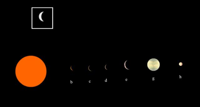 Tamaños aparentes máximos desde Trappist-1f de los demás planetas, comparados con el de su Sol desde allí y nuestra Luna desde aquí, en el recuadro.