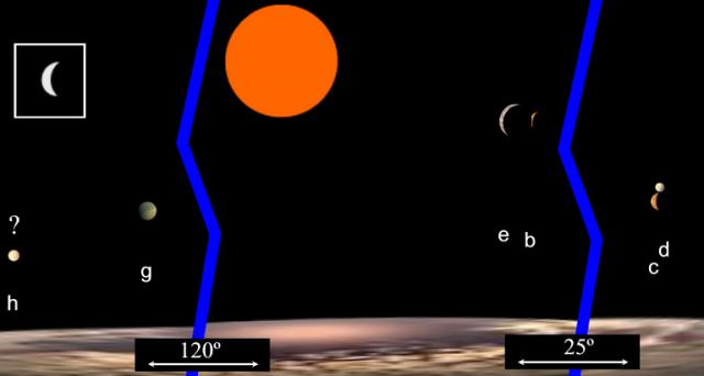 Visión aproximada desde Trappist-1f de su sol y los otros planetas, comparados con el tamaño de nuestra Luna en el recuadro blanco, en posiciones correspondientes al 26-9-16 (sin Trappist-1h) y como posiblemente ocurrirá el 25-8-17 si las estimaciones actuales sobre este último son correctas.