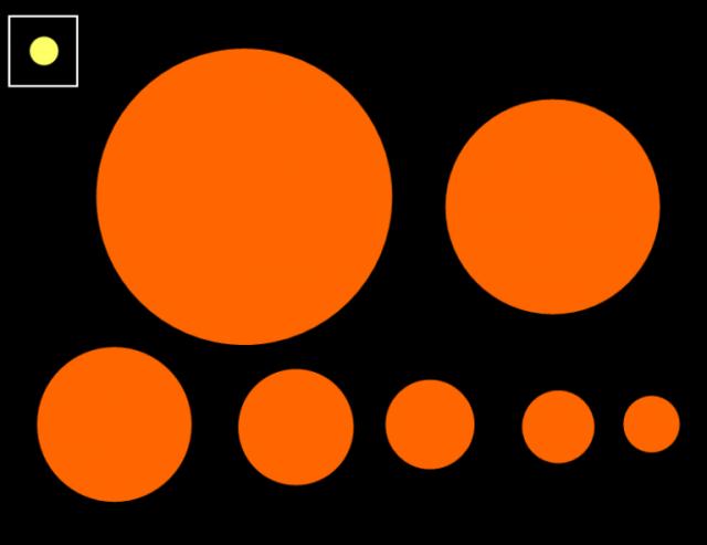 Tamaños relativos con que se vería la estrella Trappist-1 desde cada uno de sus planetas comparados con el que nosotros vemos el Sol, en el recuadro superior.