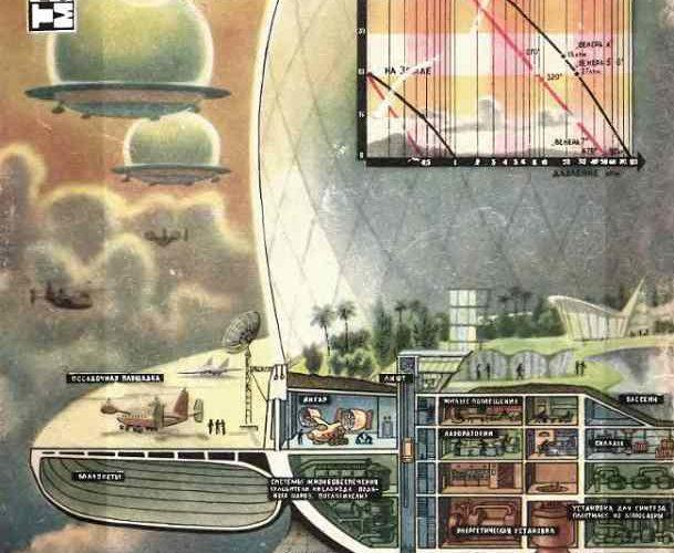 Propuesta rusa de los años 70 para una colonia flotante en la atmósfera de Venus