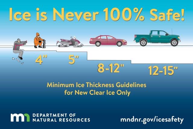 Aviso sobre el grosor del hielo. Fuente