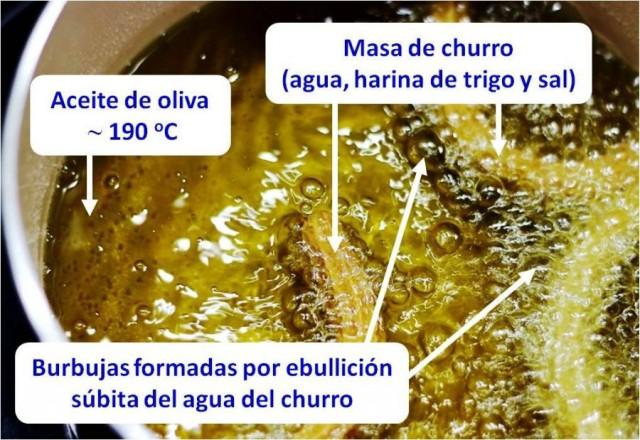 Formación de burbujas en aceite al freír churros.