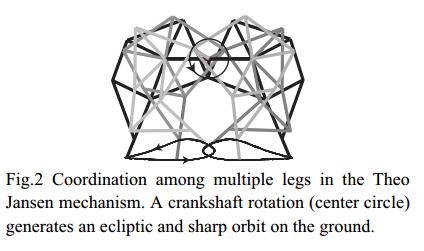 figura 2 articulo 2