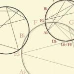 Geometría y Blues. 04: Asimetría, acordes y cromatismo