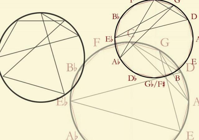 04 Asimetricas